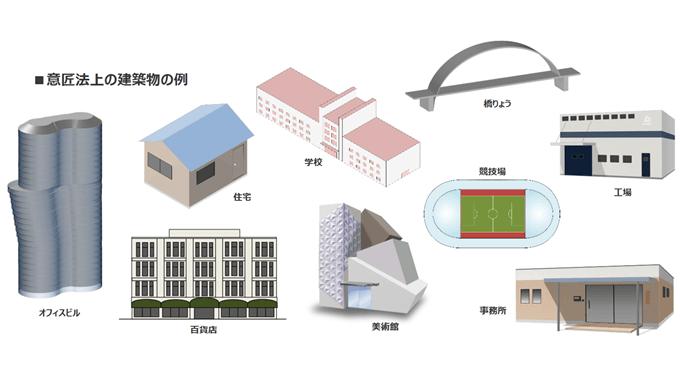建築物の例